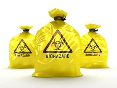 Hazardous Waste and Incineration