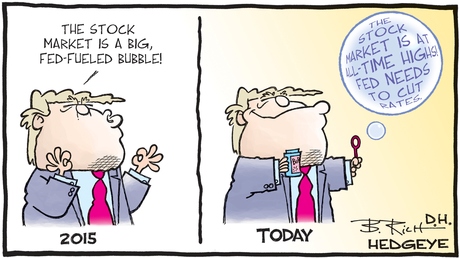 Image result for trump fed cartoon