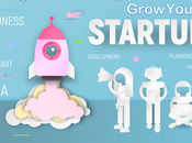 Proven Digital Marketing Tactics Grow Your Startup Business