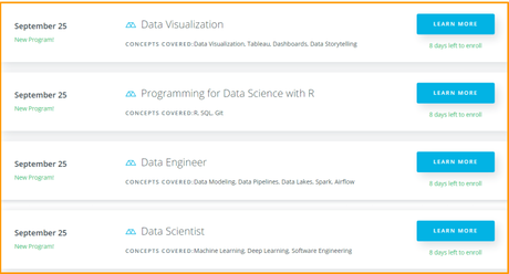 [Latest] Udacity Courses Discount Coupon | (Get Upto 40% OFF NOW)