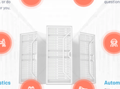 (Updated 2019) Pressable BlueHost SiteGround Which Better??