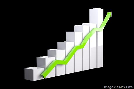 Progress-Graph-Growth
