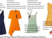 Placement Your Breasts Impacts What Wear