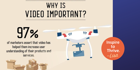 Online Video Dominates Digital Marketing Today with 7 Trends