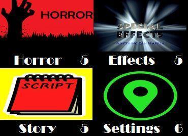 ABC Film Challenge – Horror – E – Escape Room (2017)