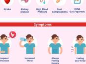 Help Your Significant Other Reverse Diabetes [Infographic]