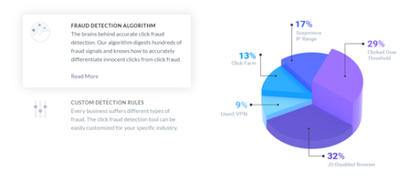 [Updated] How To Stop Bot Click On Google AdWords 2019 (100% Verified)
