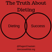 The Tricky Argument That Dieting Makes People Fatter