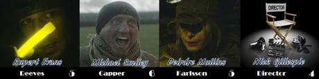 ABC Film Challenge – Horror – T – Tank 432 (2015)