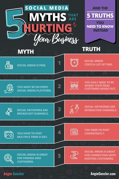5 myths about social media that could be hurting your business