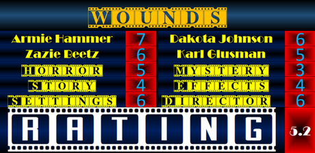 Wounds (2019) Movie Review