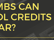 SMBs Control Credits This Year?