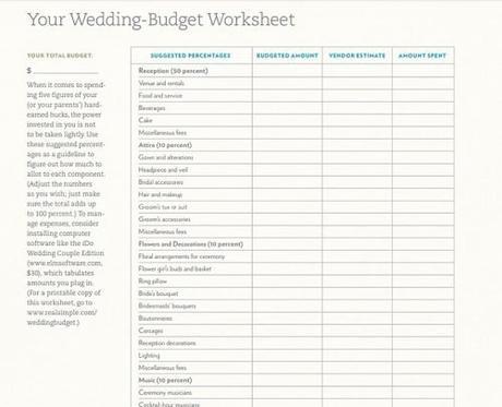 wedding budget spreadsheet wedding budget worksheet realsimple