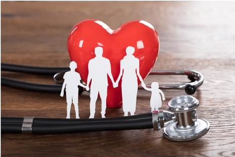 Top 4Health Insurance Companies In India