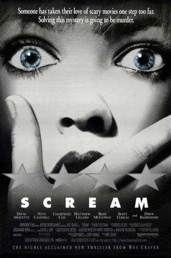 Horror Franchise – Scream (1996) Revisited