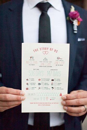 cute wedding ideas fun wedding facts