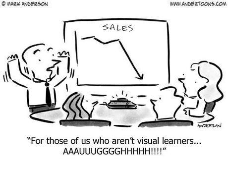 Sales Cartoon #6021 by Andertoons