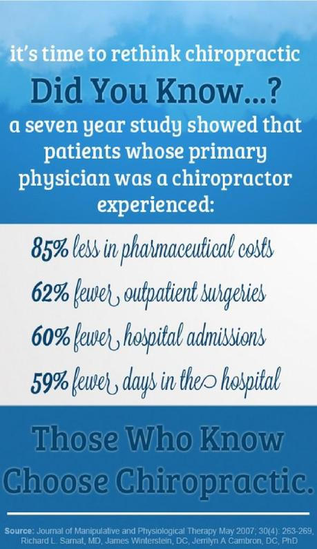 The Gateway to Preventative Medicine – ReThink Chiropractic