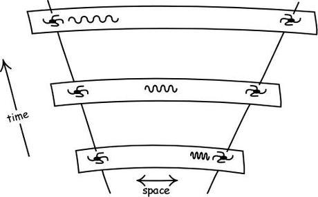 LIGHT devolves to radio waves - what is the rate of entropy?