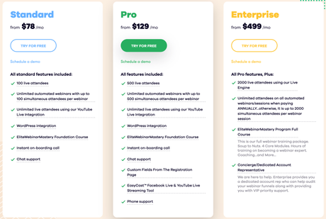 EasyWebinar vs EverWebinar vs WebinarJam 2019: Which One Is Best??