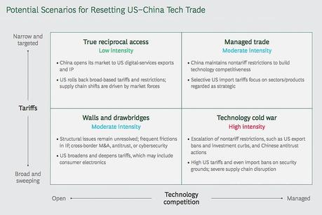 Image result for us china trade issues