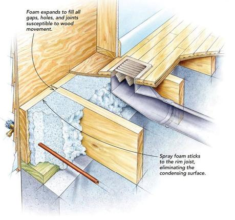 How To Heat A Basement In Winter