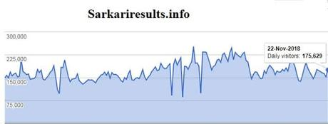 sarkari result, sarkari result 10+2 latest job