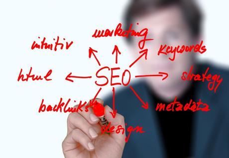 The Benefits of Using White Hat SEO Strategies