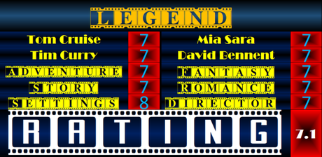 Legend (1985) Movie Review