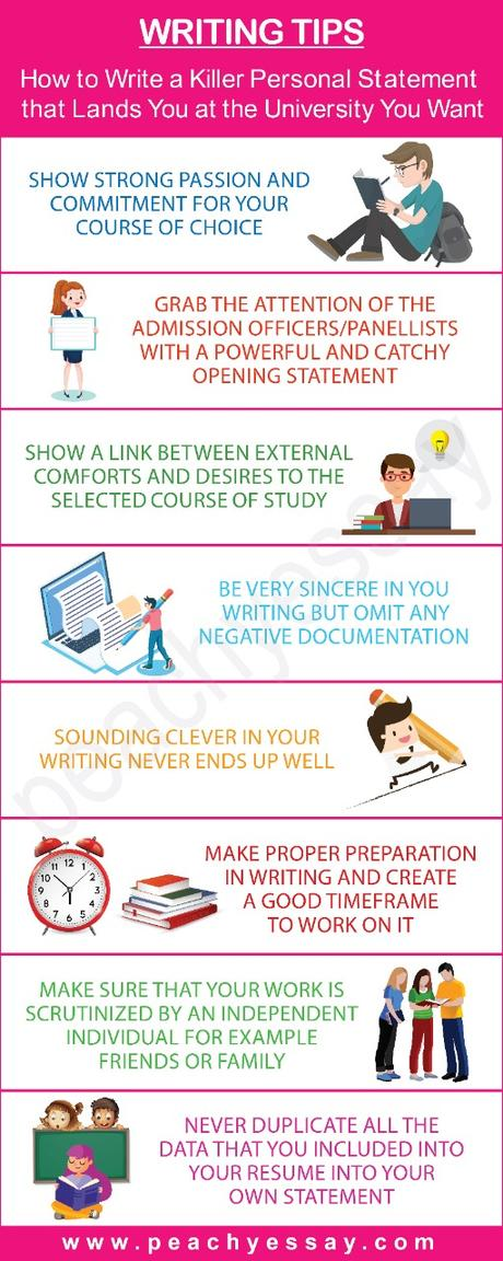 How to write an awesome personal statement for your university