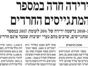 Haredi Draft Numbers Declined, Despite Lapid Being Government