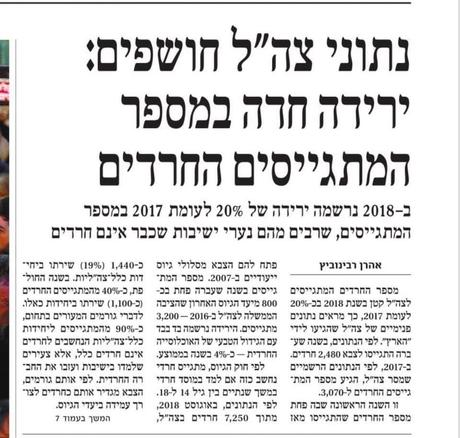 Haredi draft numbers declined, despite Lapid not being in government