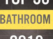 Best Modern Bathroom Vanities 2020