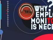 Employee Monitoring Necessary 2020?