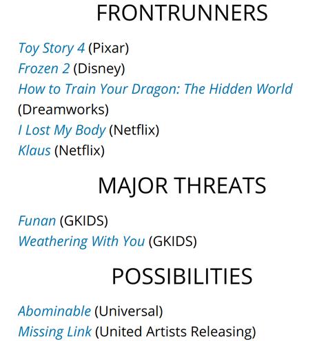 Oscars 2020: Can Klaus Make Netflix History?