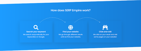 SERP Empire Review: New Way To Boost Rankings?