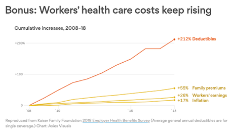 Health Care Is An Important Issue For 2020 (Here's Why)