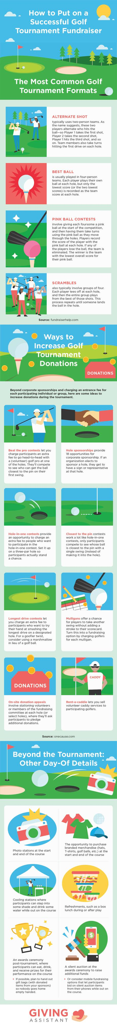 How To Run A Successful Golf Fundraiser in 7 Steps