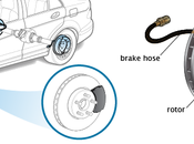 Brake Pedal Vibrates While Applying Brakes
