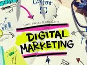 Ways Shake Your Marketing Campaign Better