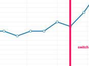 GoGetSSL Review: Cheap Certificates Start from $3.88