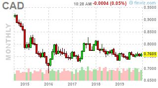 Secret Santa's Inflation Hedges for 2020