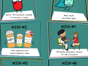 Access Wish List 2020