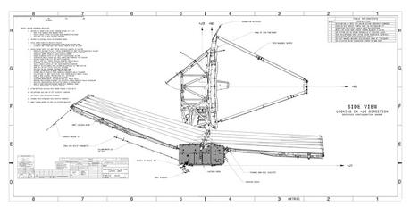 Blueprints of the James Webb Space Telescope