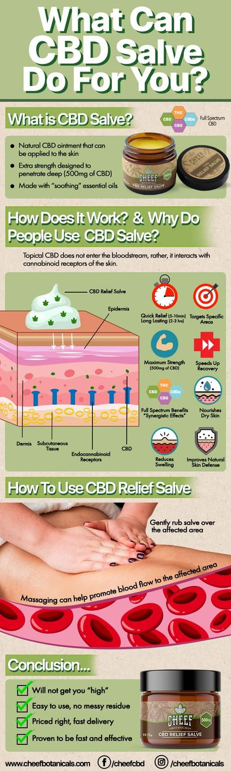 How to use CBD salve topical application