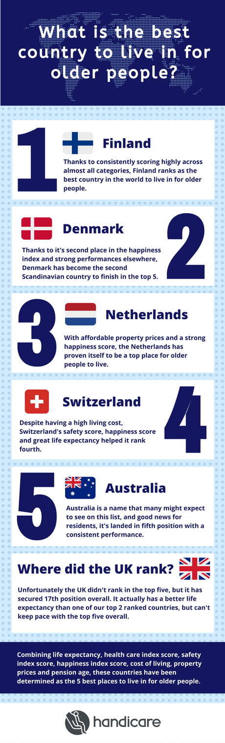 What's the best country for older people to live in?