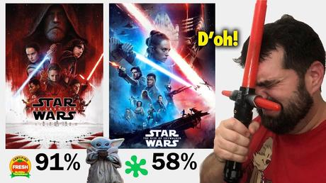 Box Office: Is Star Wars Back at Square One?