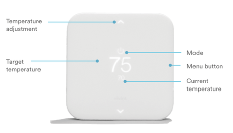 Vivint Smart Home Review 2020+Discount Coupon (Save $100 Now)