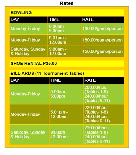 AMF-Puyat Sports rates