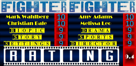ABC Film Challenge – Oscar Nomination – F – The Fighter (2010)